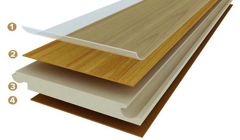 Struktura Laminátové podlahy