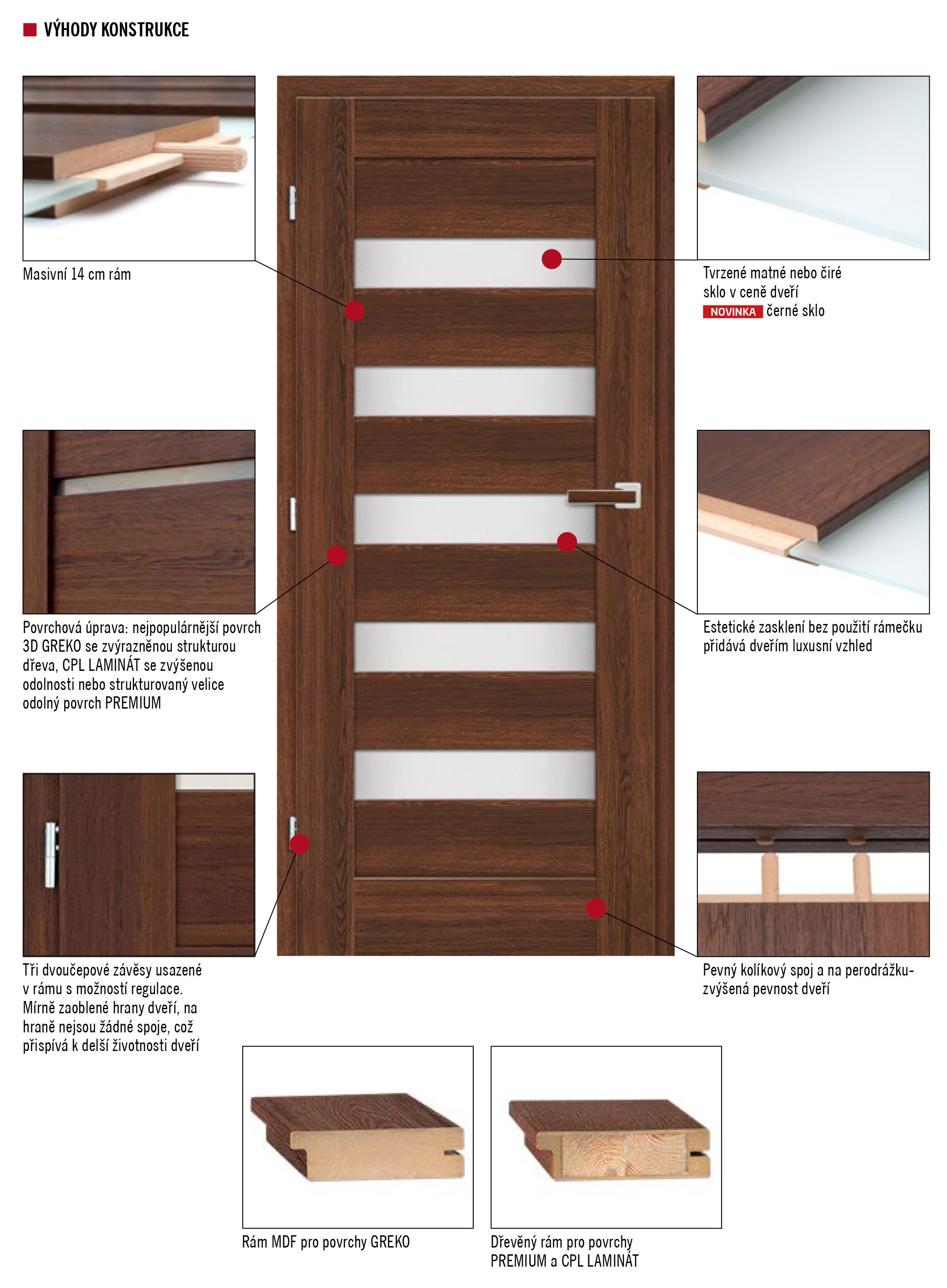 Rámové šoupací dveře do stavebního pouzdra
